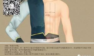 腹部胀气按摩什么穴位 这8个穴位要牢记
